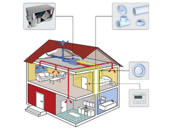 Вентиляция частных домов